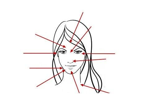Que vous révèle l'acné sur votre santé ?