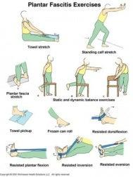 Ces exercices sont parfaits pour réduire l'éperon calcanéen.