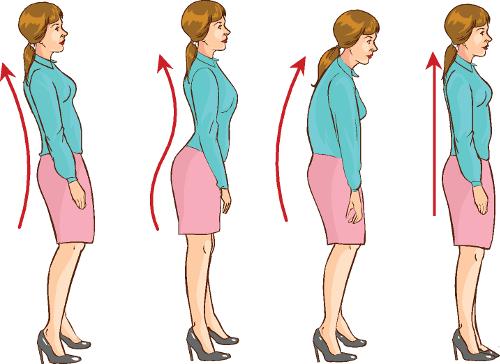 Les mauvaises postures et leurs conséquences sur la santé