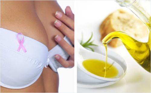 L'huile d'olive peut réduire le cancer du sein