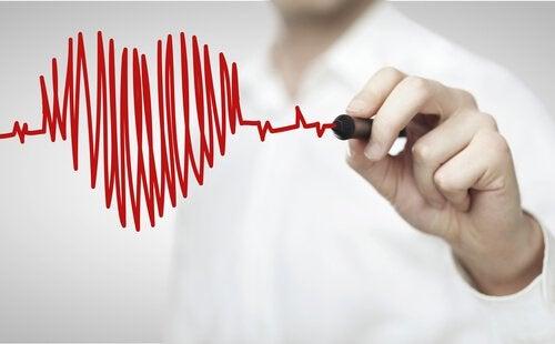 Symptômes du risque cardiaque.