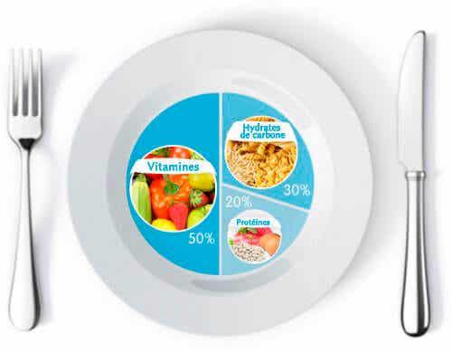 Voici les proportions adaptées pour perdre du poids