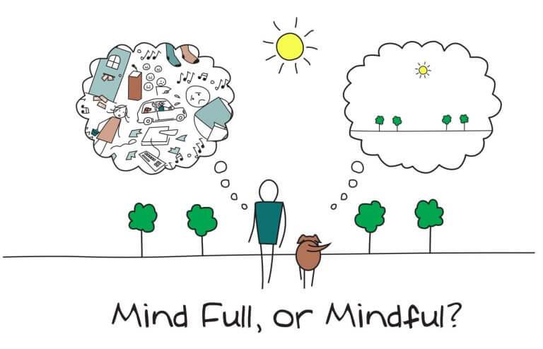 5 stratégies simples pour apprendre à positiver : mindfulness