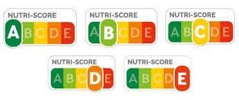 Les niveaux du NutriScore