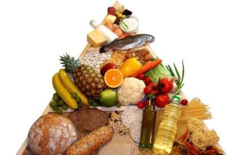 Les groupes d'aliments sous forme de pyramide.